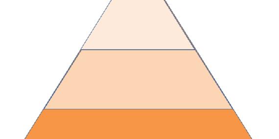 Pirâmide Corrupção