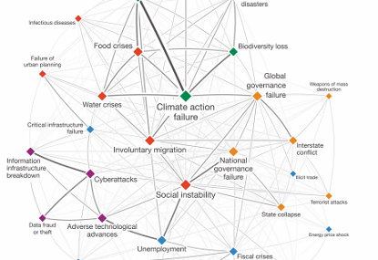 global risks interconnections maps2020